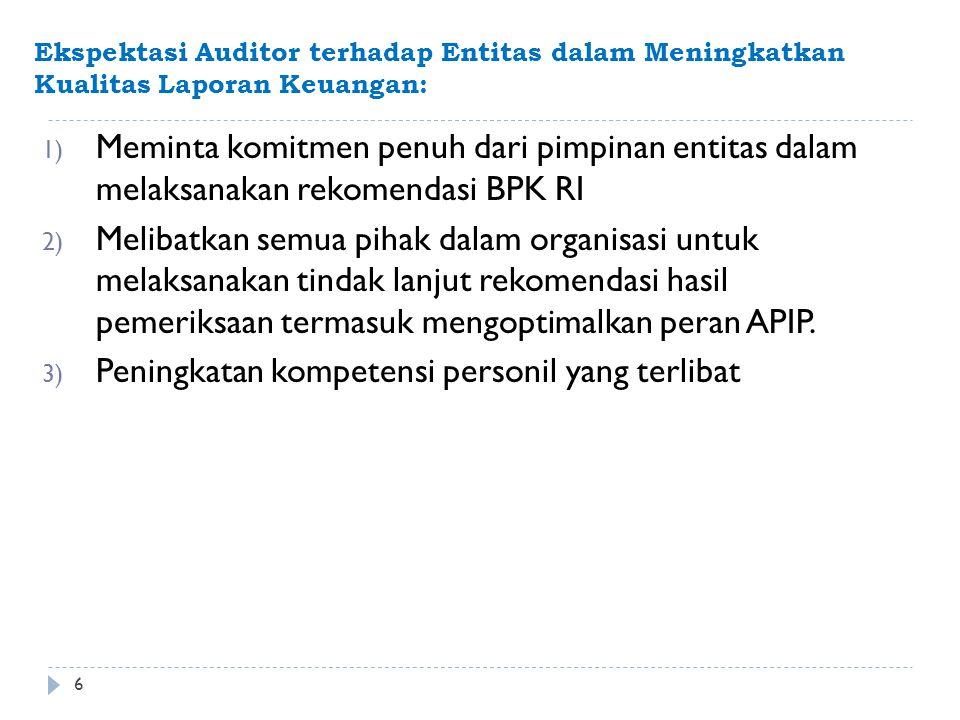 Ekspektasi Auditor terhadap Entitas dalam Meningkatkan Kualitas Laporan Keuangan: 1) Meminta komitmen penuh dari pimpinan entitas dalam melaksanakan rekomendasi BPK RI 2) Melibatkan semua pihak dalam organisasi untuk melaksanakan tindak lanjut rekomendasi hasil pemeriksaan termasuk mengoptimalkan peran APIP.