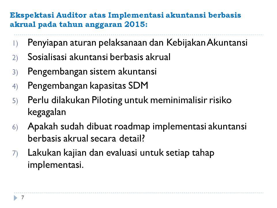 Ekspektasi Auditor atas Implementasi akuntansi berbasis akrual pada tahun anggaran 2015: 1) Penyiapan aturan pelaksanaan dan Kebijakan Akuntansi 2) Sosialisasi akuntansi berbasis akrual 3) Pengembangan sistem akuntansi 4) Pengembangan kapasitas SDM 5) Perlu dilakukan Piloting untuk meminimalisir risiko kegagalan 6) Apakah sudah dibuat roadmap implementasi akuntansi berbasis akrual secara detail.