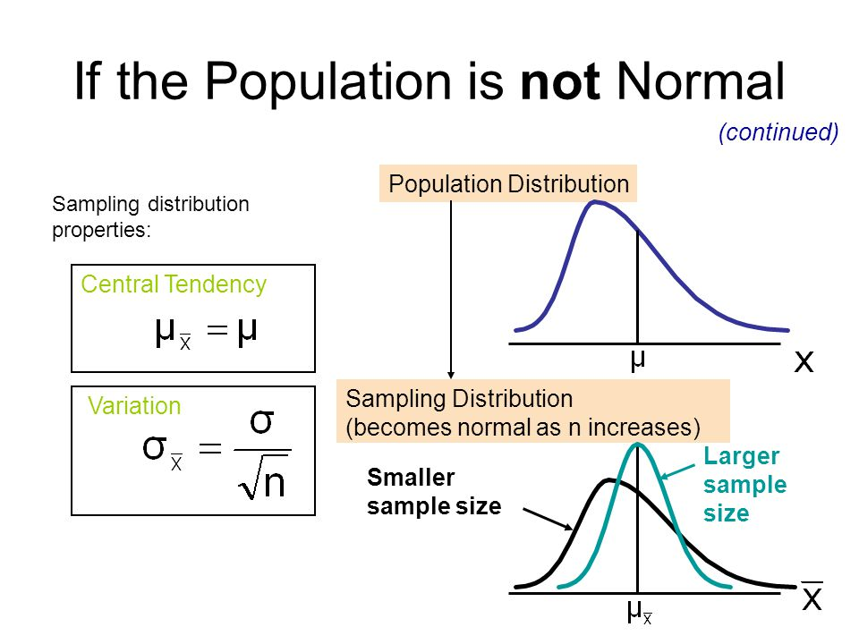 Population Distribution Sampling Distribution (becomes normal as n increases) Central Tendency Variation Larger sample size Smaller sample size If the