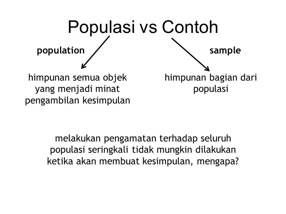 Populasi vs Contoh himpunan semua objek yang menjadi minat pengambilan kesimpulan himpunan bagian dari populasi melakukan pengamatan terhadap seluruh populasi seringkali tidak mungkin dilakukan ketika akan membuat kesimpulan, mengapa.