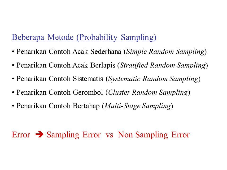 Beberapa Metode (Probability Sampling) Penarikan Contoh Acak Sederhana (Simple Random Sampling) Penarikan Contoh Acak Berlapis (Stratified Random Sampling) Penarikan Contoh Sistematis (Systematic Random Sampling) Penarikan Contoh Gerombol (Cluster Random Sampling) Penarikan Contoh Bertahap (Multi-Stage Sampling) Error  Sampling Error vs Non Sampling Error