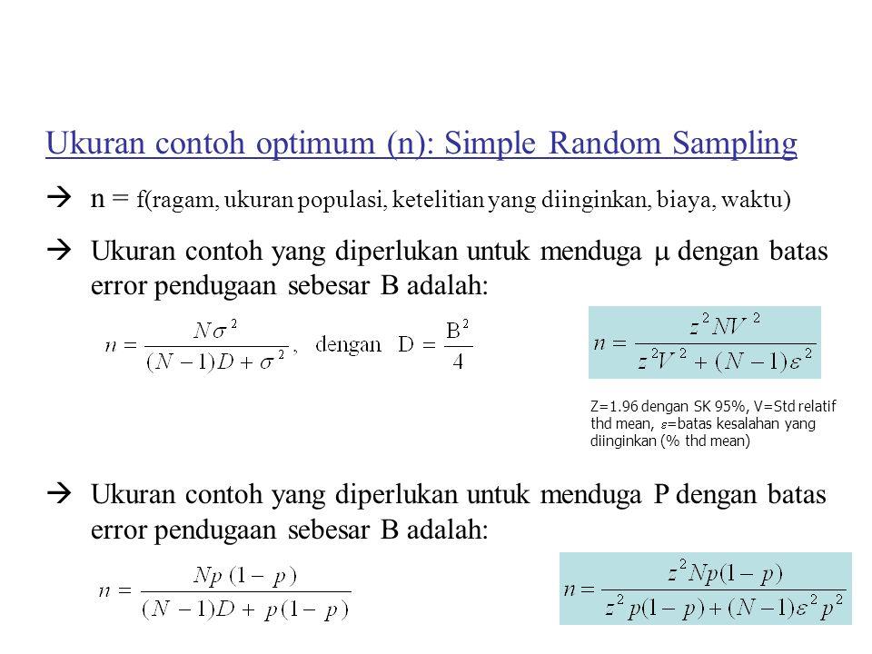 Ukuran contoh optimum (n): Simple Random Sampling  n = f(ragam, ukuran populasi, ketelitian yang diinginkan, biaya, waktu)  Ukuran contoh yang diperlukan untuk menduga  dengan batas error pendugaan sebesar B adalah:  Ukuran contoh yang diperlukan untuk menduga P dengan batas error pendugaan sebesar B adalah: Z=1.96 dengan SK 95%, V=Std relatif thd mean,  =batas kesalahan yang diinginkan (% thd mean)