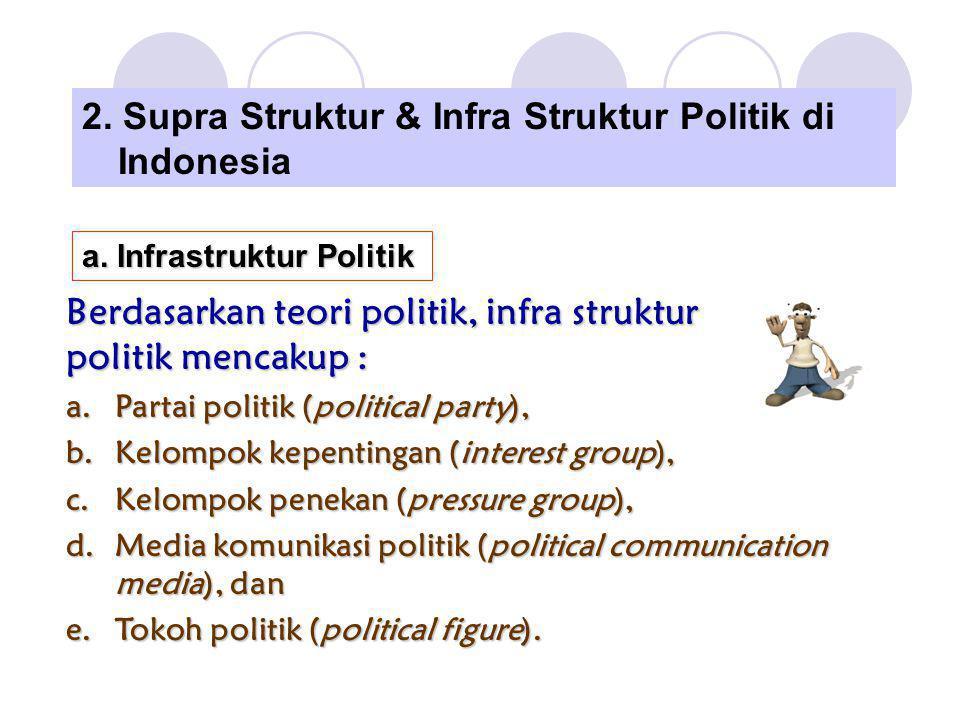 a. Infrastruktur Politik Berdasarkan teori politik, infra struktur politik mencakup : a.Partai politik (political party), b.Kelompok kepentingan (inte