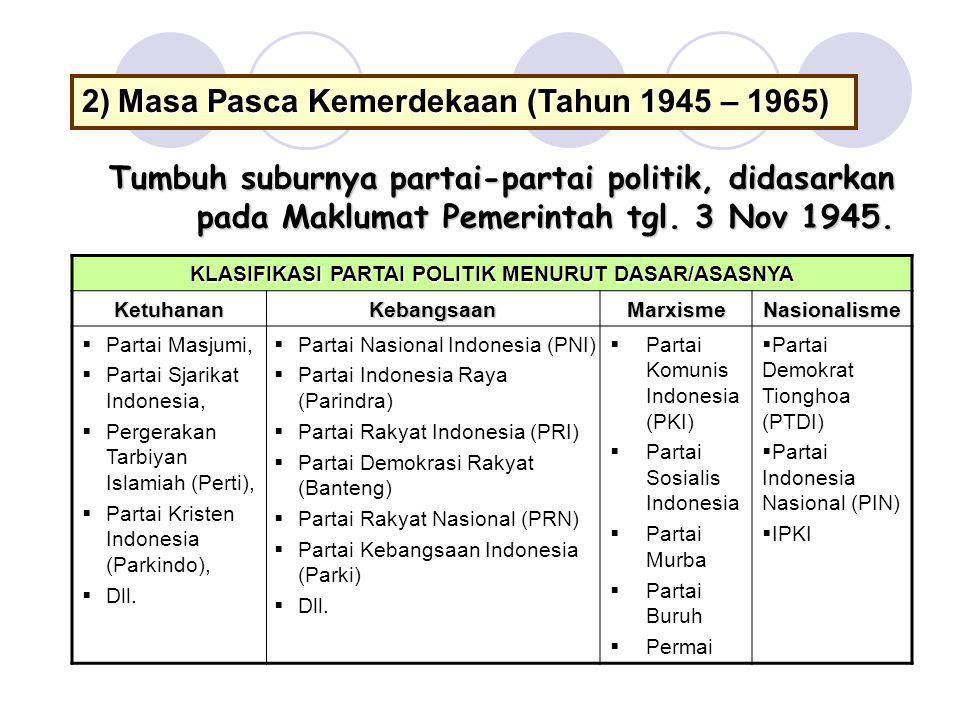 2)Masa Pasca Kemerdekaan (Tahun 1945 – 1965) Tumbuh suburnya partai-partai politik, didasarkan pada Maklumat Pemerintah tgl. 3 Nov 1945. KLASIFIKASI P