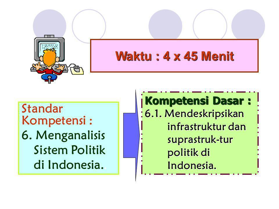 Waktu : 4 x 45 Menit Standar Kompetensi : 6. Menganalisis Sistem Politik di Indonesia.. Kompetensi Dasar : 6.1. Mendeskripsikan infrastruktur dan supr