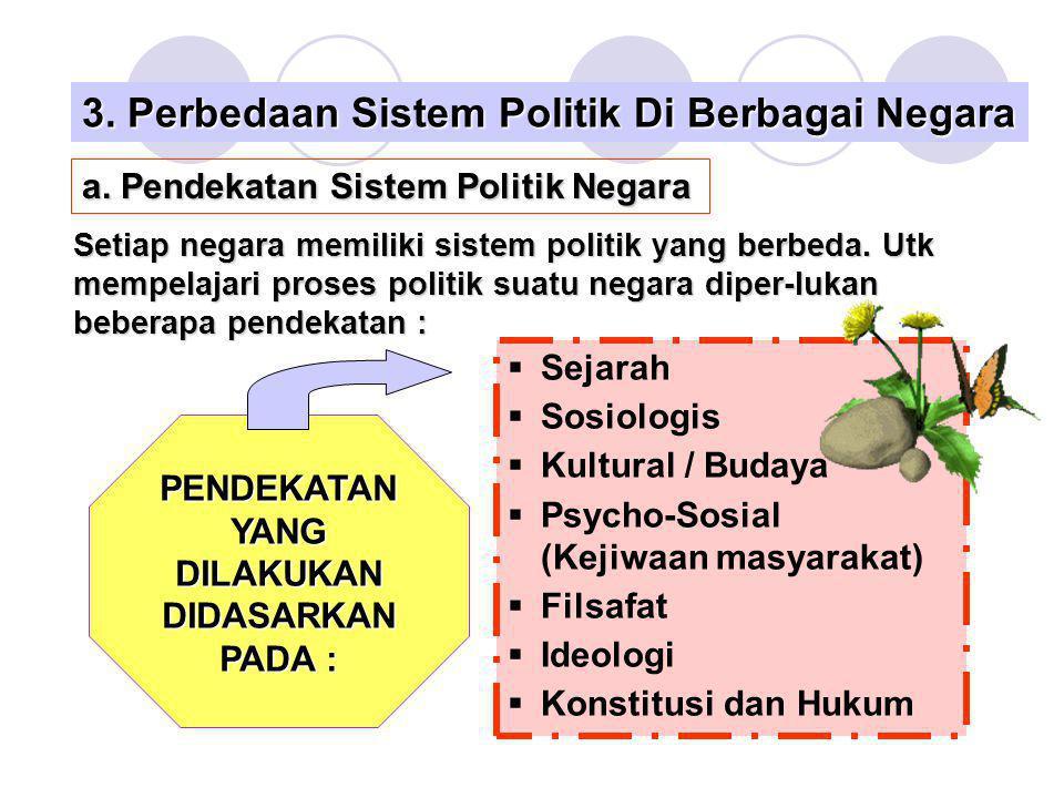  Sejarah  Sosiologis  Kultural / Budaya  Psycho-Sosial (Kejiwaan masyarakat)  Filsafat  Ideologi  Konstitusi dan Hukum Setiap negara memiliki s