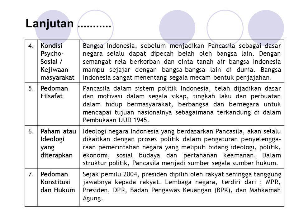 Lanjutan........... 4.Kondisi Psycho- Sosial / Kejiwaan masyarakat Bangsa Indonesia, sebelum menjadikan Pancasila sebagai dasar negara selalu dapat di