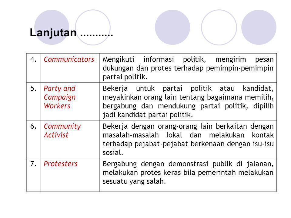 4.CommunicatorsMengikuti informasi politik, mengirim pesan dukungan dan protes terhadap pemimpin-pemimpin partai politik. 5.Party and Campaign Workers