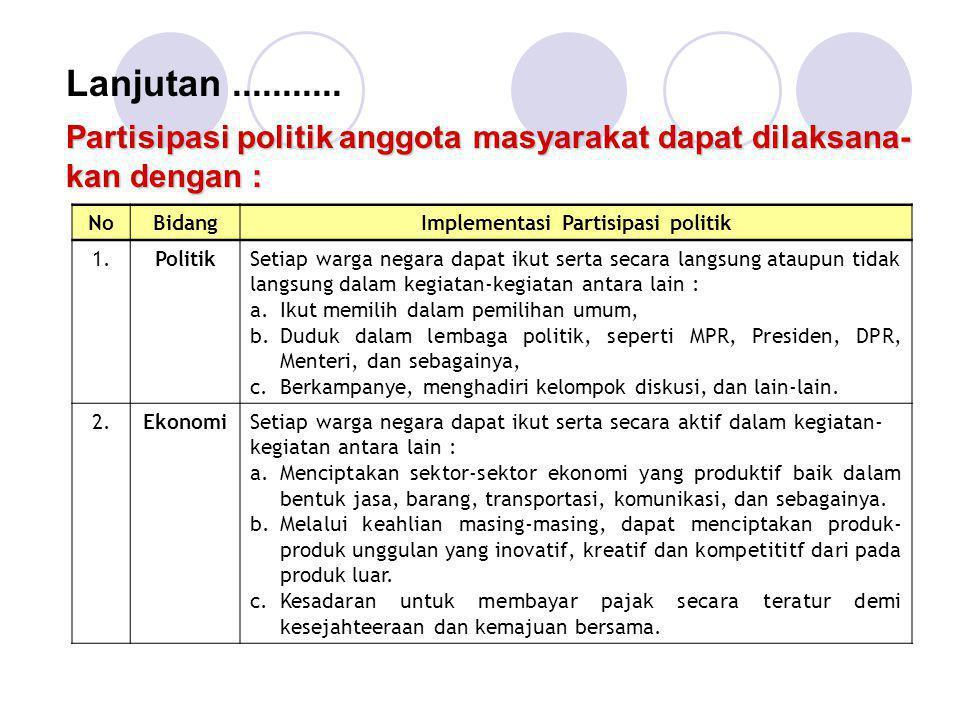 Lanjutan........... Partisipasi politik anggota masyarakat dapat dilaksana- kan dengan : NoBidangImplementasi Partisipasi politik 1.PolitikSetiap warg