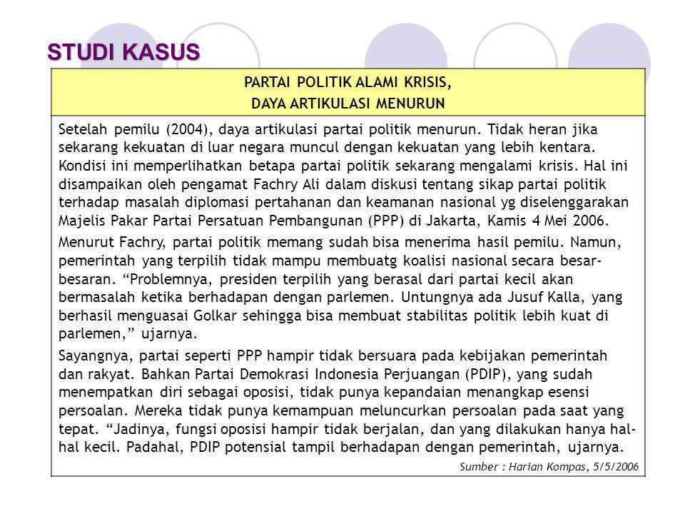 STUDI KASUS PARTAI POLITIK ALAMI KRISIS, DAYA ARTIKULASI MENURUN Setelah pemilu (2004), daya artikulasi partai politik menurun. Tidak heran jika sekar