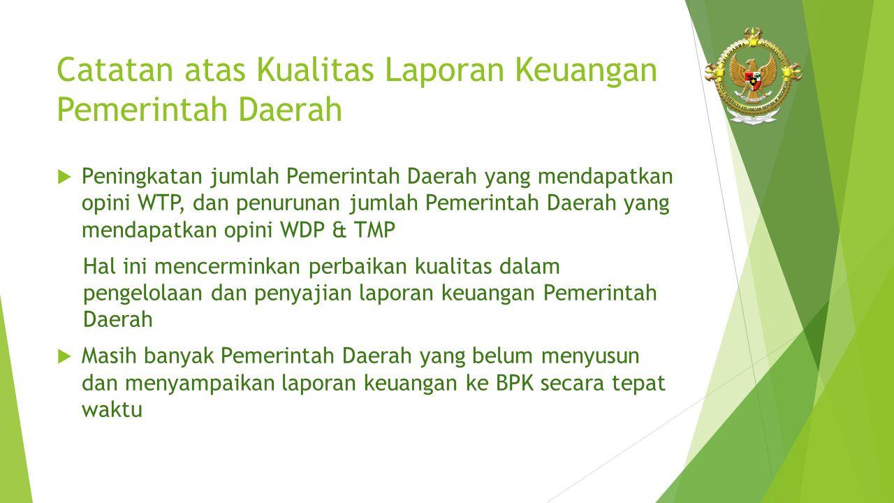 Catatan atas Kualitas Laporan Keuangan Pemerintah Daerah  Peningkatan jumlah Pemerintah Daerah yang mendapatkan opini WTP, dan penurunan jumlah Pemer