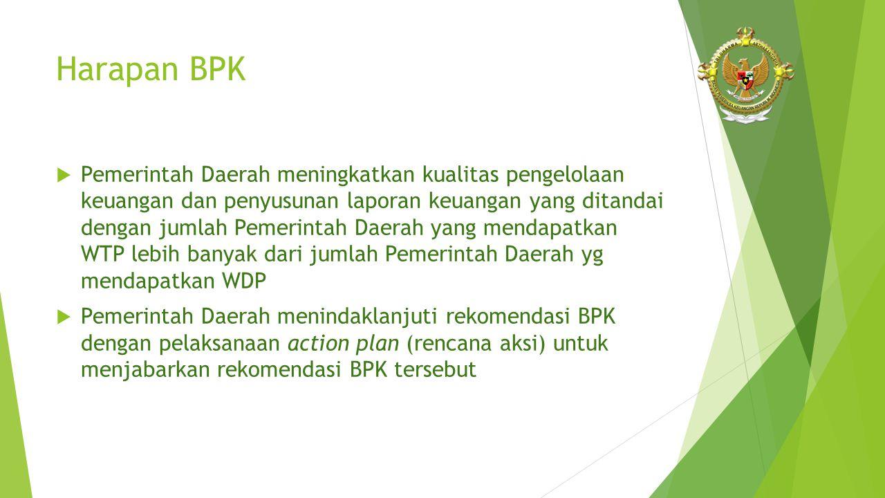 Harapan BPK  Pemerintah Daerah meningkatkan kualitas pengelolaan keuangan dan penyusunan laporan keuangan yang ditandai dengan jumlah Pemerintah Daer