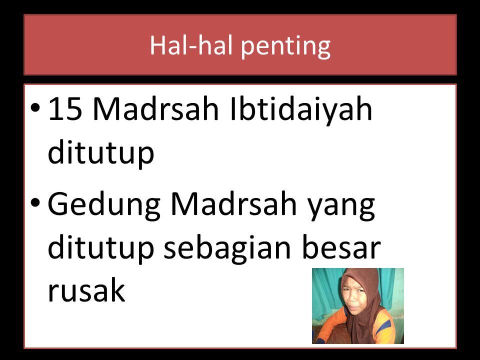 Perhatikan Perubahan kalimat pada teks di atas Tadi! hinggaTahun 2012 ini Adapun yang ikut bergabung itu adalah Madrsah Al Falah, Madrsah Nurul Jalal