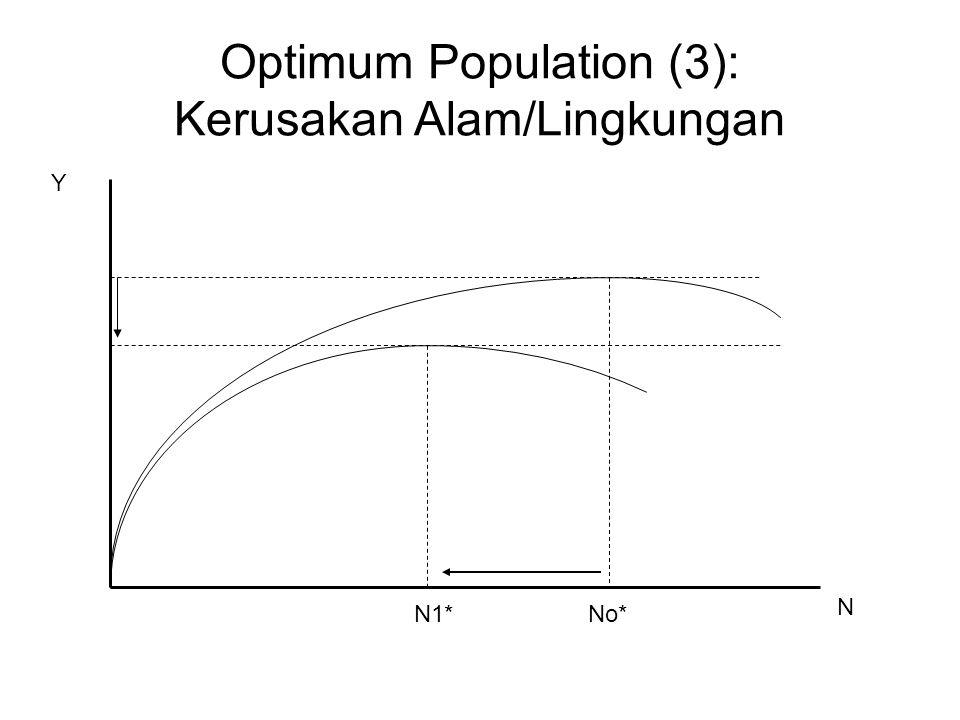 Optimum Population (3): Kerusakan Alam/Lingkungan N Y N1*No*