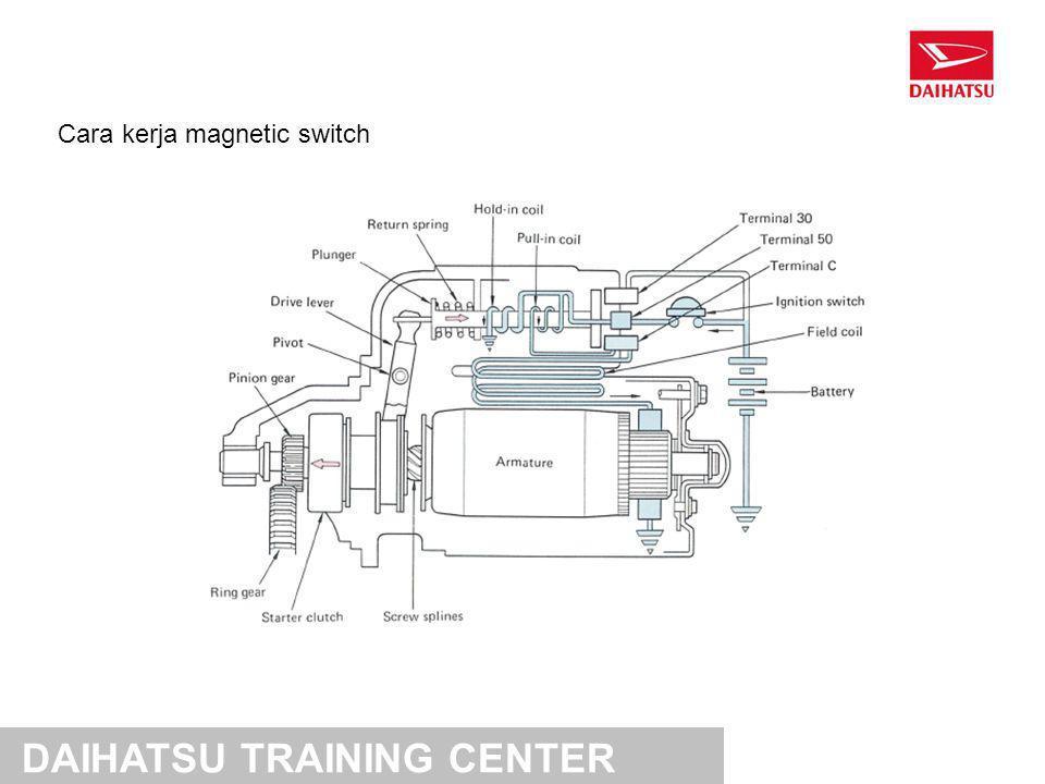 Motor stater reduksi DAIHATSU TRAINING CENTER