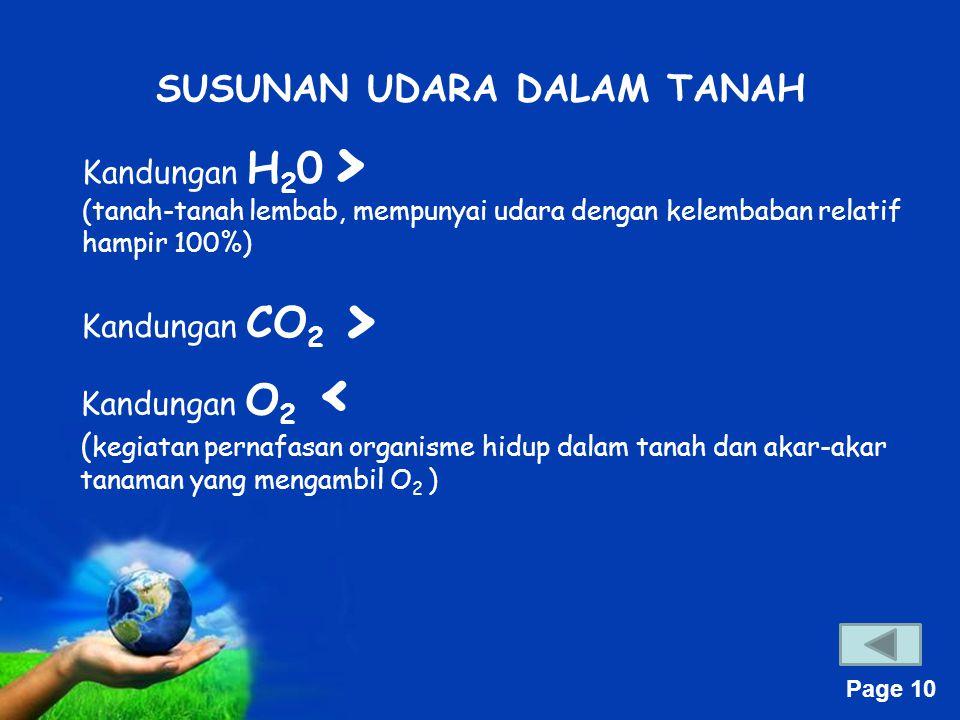 Free Powerpoint Templates Page 10 SUSUNAN UDARA DALAM TANAH Kandungan H 2 0 (tanah-tanah lembab, mempunyai udara dengan kelembaban relatif hampir 100%) Kandungan CO 2 Kandungan O 2 ( kegiatan pernafasan organisme hidup dalam tanah dan akar-akar tanaman yang mengambil O 2 ) > > <