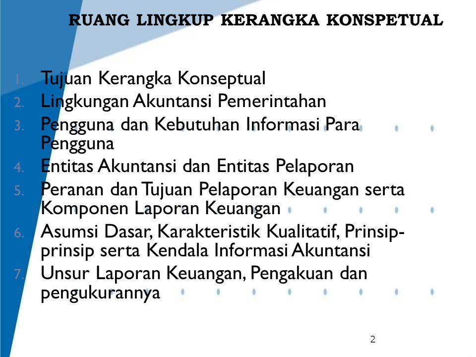 RUANG LINGKUP KERANGKA KONSPETUAL 1. Tujuan Kerangka Konseptual 2. Lingkungan Akuntansi Pemerintahan 3. Pengguna dan Kebutuhan Informasi Para Pengguna