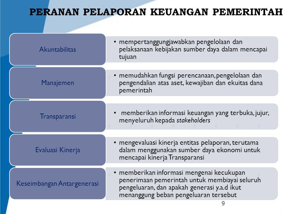 PERANAN PELAPORAN KEUANGAN PEMERINTAH 9 mempertanggungjawabkan pengelolaan dan pelaksanaan kebijakan sumber daya dalam mencapai tujuan Akuntabilitas m