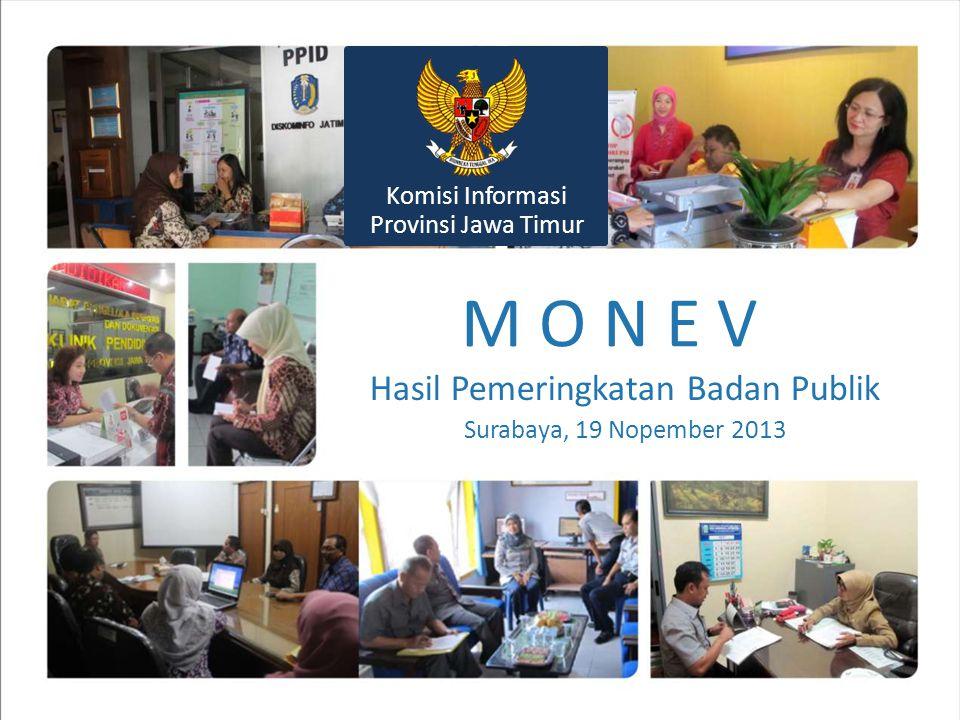 M O N E V Hasil Pemeringkatan Badan Publik Surabaya, 19 Nopember 2013 Komisi Informasi Provinsi Jawa Timur