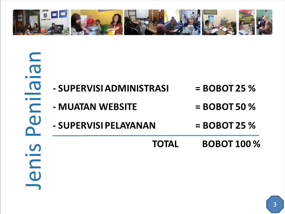 - SUPERVISI ADMINISTRASI= BOBOT 25 % - MUATAN WEBSITE= BOBOT 50 % - SUPERVISI PELAYANAN = BOBOT 25 % TOTAL BOBOT 100 % Jenis Penilaian 3