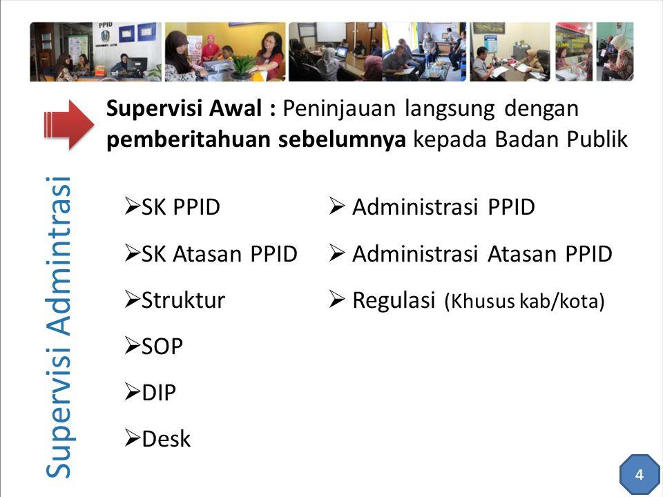  SK PPID  SK Atasan PPID  Struktur  SOP  DIP  Desk Supervisi Admintrasi  Administrasi PPID  Administrasi Atasan PPID  Regulasi (Khusus kab/ko