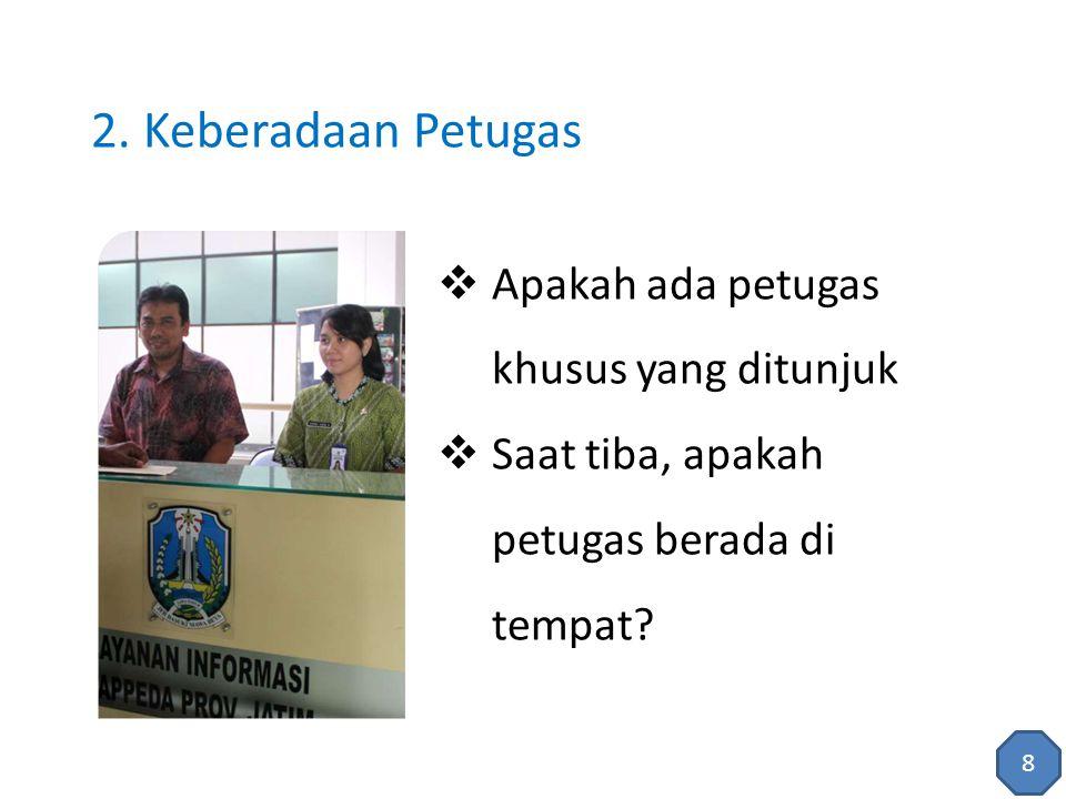 1.Apakah petugas menanyakan/memeriksa identitas .