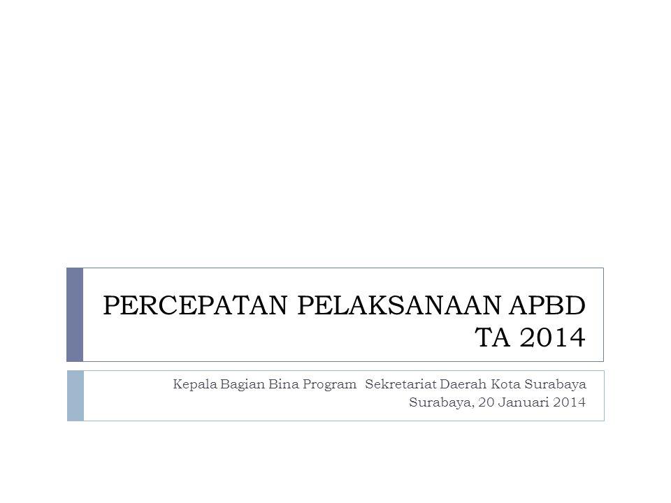 PERCEPATAN PELAKSANAAN APBD TA 2014 Kepala Bagian Bina Program Sekretariat Daerah Kota Surabaya Surabaya, 20 Januari 2014