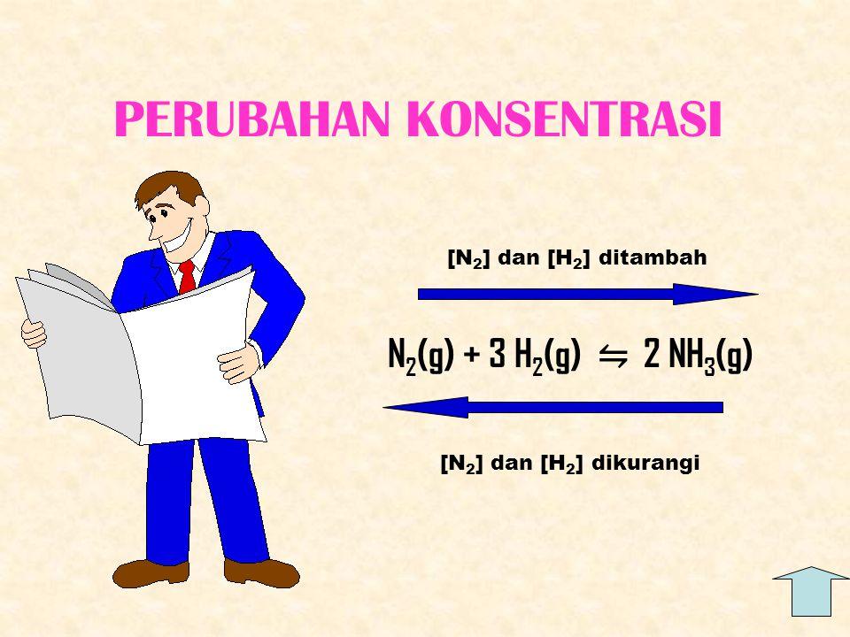 PERUBAHAN KONSENTRASI N 2 (g) + 3 H 2 (g) ⇋ 2 NH 3 (g) [N 2 ] dan [H 2 ] ditambah [N 2 ] dan [H 2 ] dikurangi