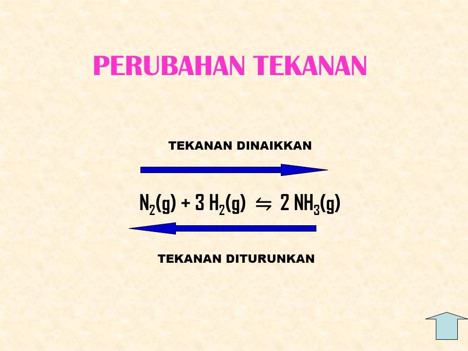 PERUBAHAN TEKANAN N 2 (g) + 3 H 2 (g) ⇋ 2 NH 3 (g) TEKANAN DINAIKKAN TEKANAN DITURUNKAN