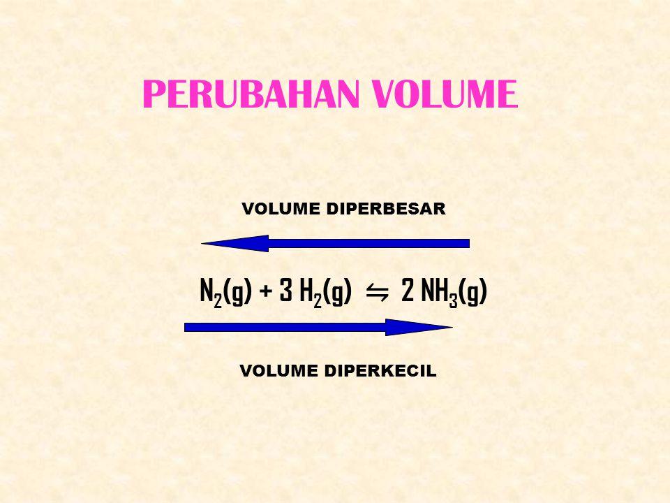 PERUBAHAN VOLUME N 2 (g) + 3 H 2 (g) ⇋ 2 NH 3 (g) VOLUME DIPERBESAR VOLUME DIPERKECIL