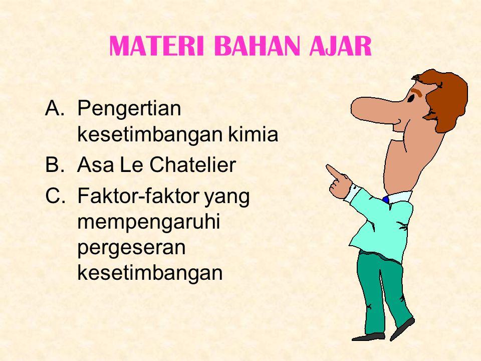 MATERI BAHAN AJAR A.Pengertian kesetimbangan kimia B.Asa Le Chatelier C.Faktor-faktor yang mempengaruhi pergeseran kesetimbangan