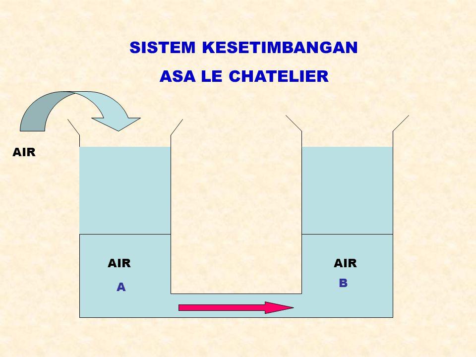 AIR SISTEM KESETIMBANGAN ASA LE CHATELIER AIR A B