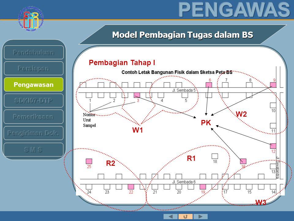 Pengawasan Model Pembagian Tugas dalam BS W1 W2 W3 R2 Pembagian Tahap II WPK