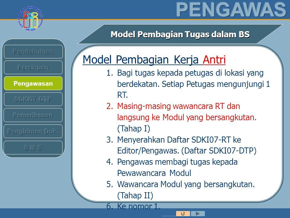 Pengawasan Model Pembagian Tugas dalam BS Distri-busi Tugas Model ANTRI No Sampel Wawancara Tahap ITahap 2 RTModul 1W1R1R2 2W2 R1R2 3PW1R1R2 4W3 R1R2 5 R1 W2 R2 6PW3R1R2 7 W1 R1 8W2 R1R2 Distribusi Tugas Model ANTRI