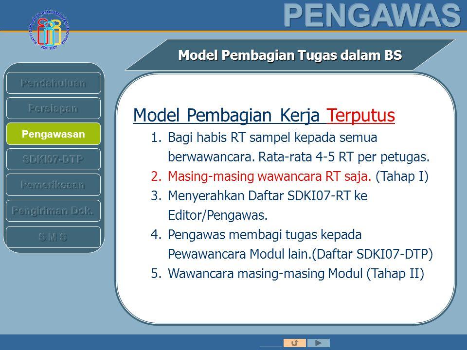 Pengawasan Model Pembagian Tugas dalam BS W1 W2 W3 R1 R2 PK Pembagian Tahap I