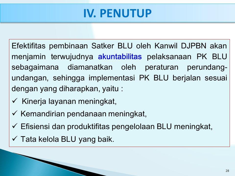 28 IV. PENUTUP Efektifitas pembinaan Satker BLU oleh Kanwil DJPBN akan menjamin terwujudnya akuntabilitas pelaksanaan PK BLU sebagaimana diamanatkan o