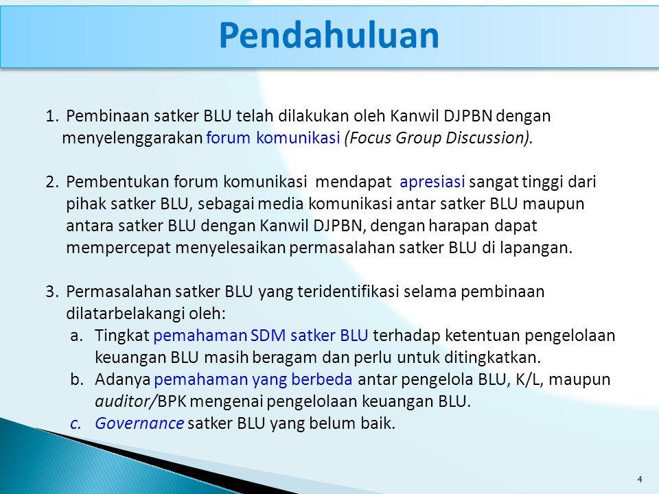 1. Pembinaan satker BLU telah dilakukan oleh Kanwil DJPBN dengan menyelenggarakan forum komunikasi (Focus Group Discussion). 2.Pembentukan forum komun