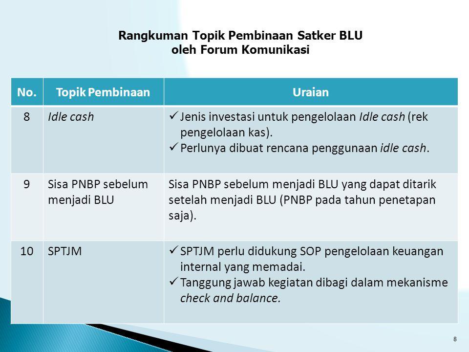8 No.Topik PembinaanUraian 8Idle cash Jenis investasi untuk pengelolaan Idle cash (rek pengelolaan kas). Perlunya dibuat rencana penggunaan idle cash.