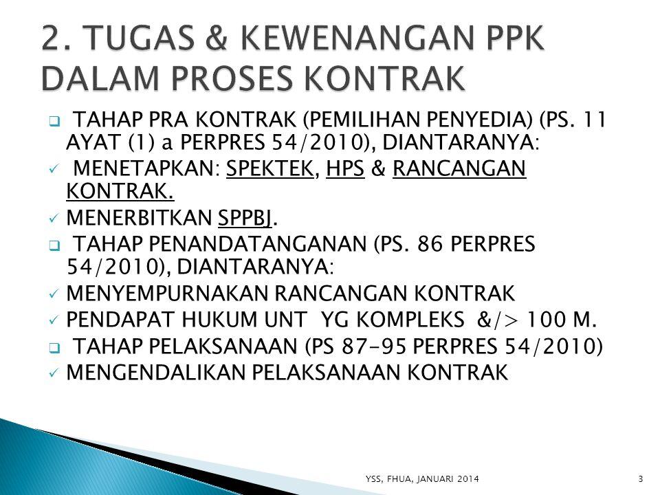  TAHAP PRA KONTRAK (PEMILIHAN PENYEDIA) (PS. 11 AYAT (1) a PERPRES 54/2010), DIANTARANYA: MENETAPKAN: SPEKTEK, HPS & RANCANGAN KONTRAK. MENERBITKAN S