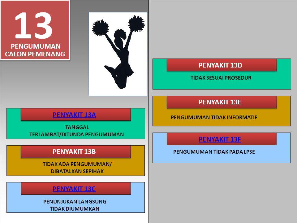 TIDAK ADA PENGUMUMAN/ DIBATALKAN SEPIHAK PENYAKIT 13B TANGGAL TERLAMBAT/DITUNDA PENGUMUMAN PENYAKIT 13A PENUNJUKAN LANGSUNG TIDAK DIUMUMKAN PENYAKIT 1