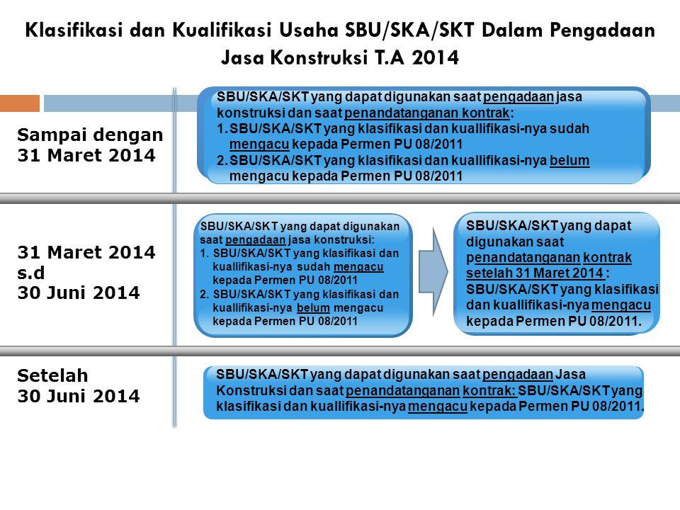 Klasifikasi dan Kualifikasi Usaha SBU/SKA/SKT Dalam Pengadaan Jasa Konstruksi T.A 2014 Your Text Setelah 30 Juni 2014 Sampai dengan 31 Maret 2014 SBU/