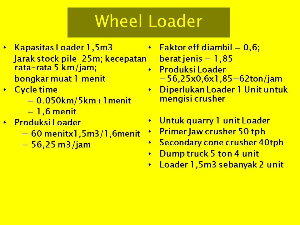 DUMP TRUCK Asumsi Kapasitas 5 ton; kecepatan=15km/jam; waktu muat+bongkar=5menit; jarak = 2 km Satu cycle =4km/15km/jam+5menit = 21 menit Produksi DT = 60menit/21menit x 5ton = 14 ton/jam Untuk memenuhi kebutuhan 50 ton/jam diperlukan DumpTruck = 50 /14 = 3,6 unit dibulatkan menjadi 4 Unit Dump Truck