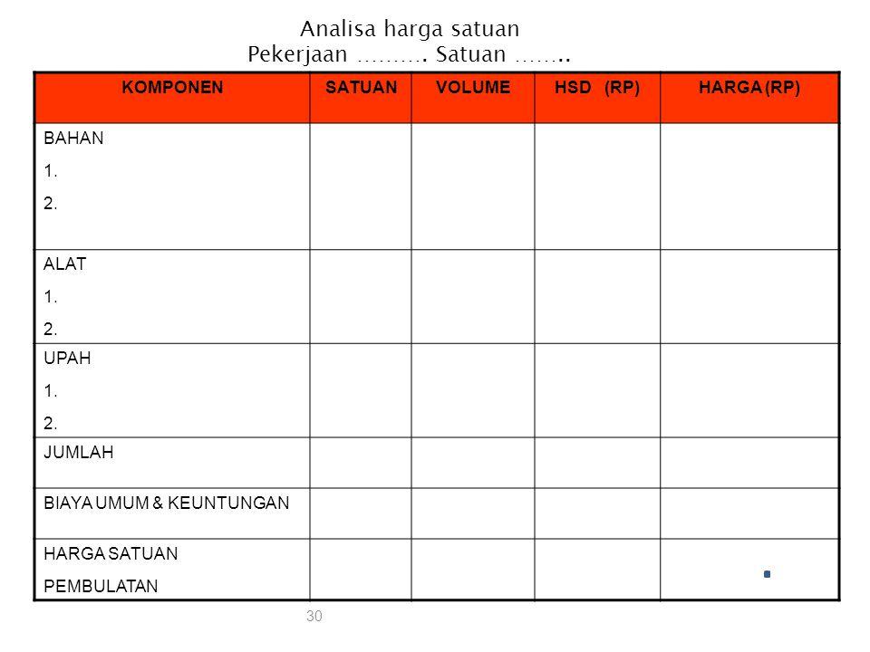 3.Perhitungkan harga satuan dasar dari bahan, upah, dan alat yang bersandarkan harga pasar setempat hingga di job-site (biaya angkutan turut diperhitungkan).