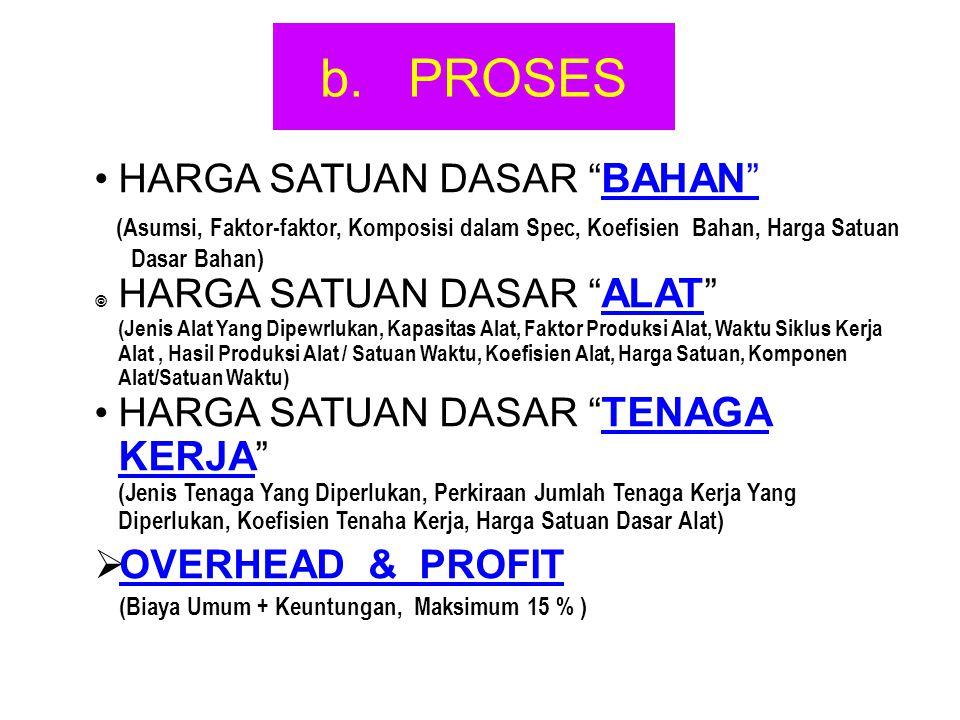 Perhitungan HPS sesuai Perpres 54 Th 2011 (Contoh)
