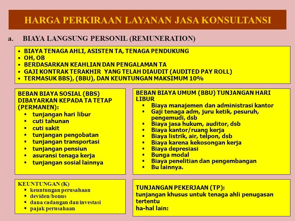 Biaya Langsung Personil (BLP) berdasarkan SEB Bappenas dan Departemen Keuangan No 1203/D.II/03/2000 : SE-38/A/2000 BLP = GD + BBS + BBU + TP + K
