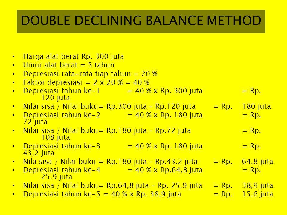DECLINING BALANCE METHOD / SUM OF THE YEAR METHOD Harga alat berat Rp.