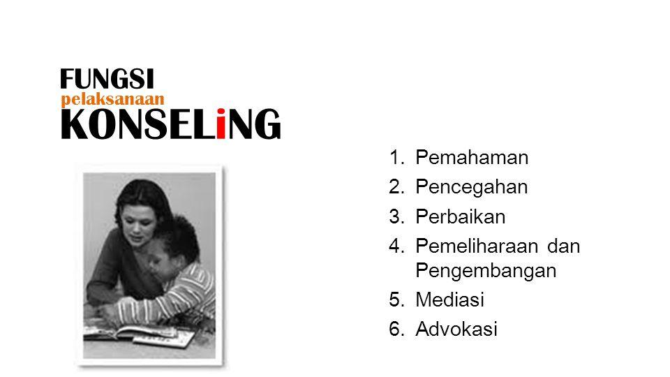 1.Pemahaman 2.Pencegahan 3.Perbaikan 4.Pemeliharaan dan Pengembangan 5.Mediasi 6.Advokasi FUNGSI KONSELiNG pelaksanaan