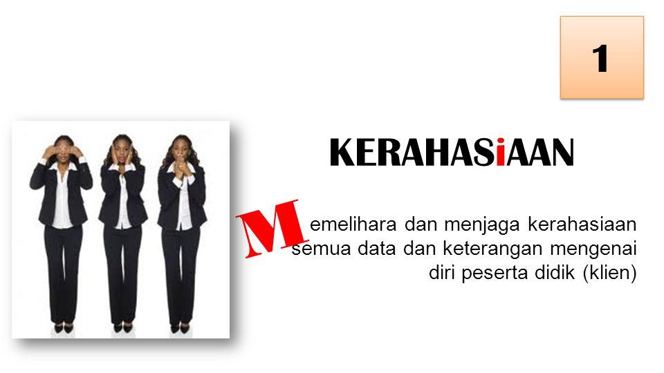 KERAHASiAAN 1 1 emelihara dan menjaga kerahasiaan semua data dan keterangan mengenai diri peserta didik (klien) M