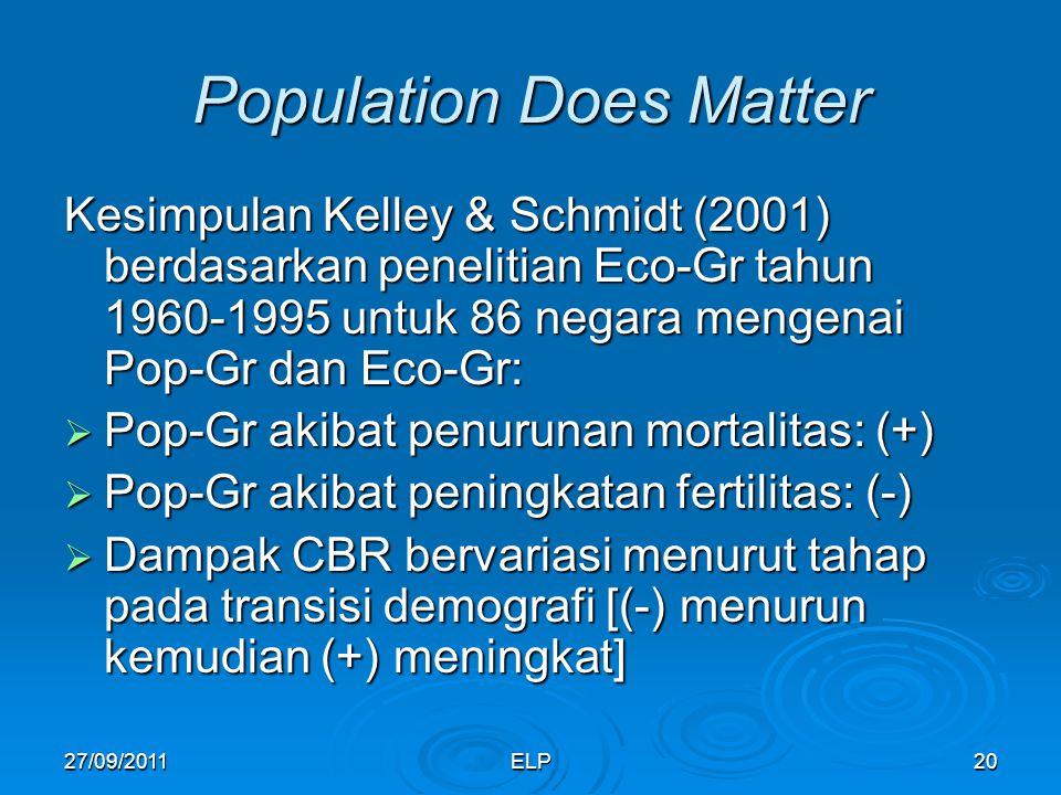 ELP20 Population Does Matter Kesimpulan Kelley & Schmidt (2001) berdasarkan penelitian Eco-Gr tahun 1960-1995 untuk 86 negara mengenai Pop-Gr dan Eco-Gr:  Pop-Gr akibat penurunan mortalitas: (+)  Pop-Gr akibat peningkatan fertilitas: (-)  Dampak CBR bervariasi menurut tahap pada transisi demografi [(-) menurun kemudian (+) meningkat] 27/09/2011