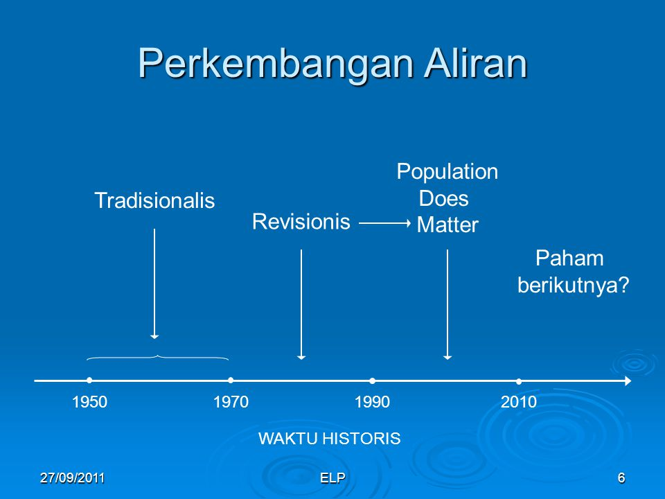ELP7 Sebuah kutipan… The hungry world cannot be fed until and unless the growth of its resources and the growth of its population come into balance.